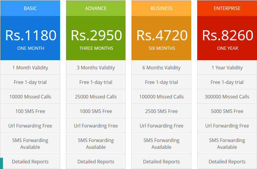 missed call service pricing in india