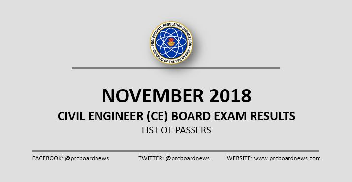 OFFICIAL RESULTS: November 2018 Civil Engineering CE board exam list of passers