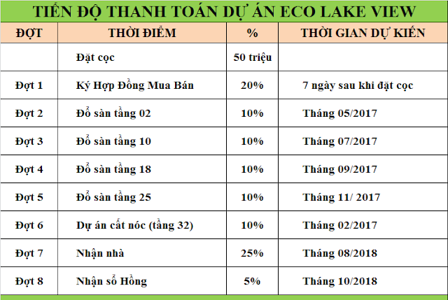 udic vo chi cong Thiết Kế Eco Lake View 32 Đại Từ