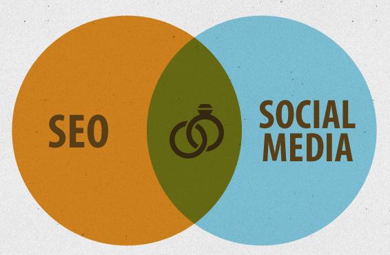 Social media boost seo