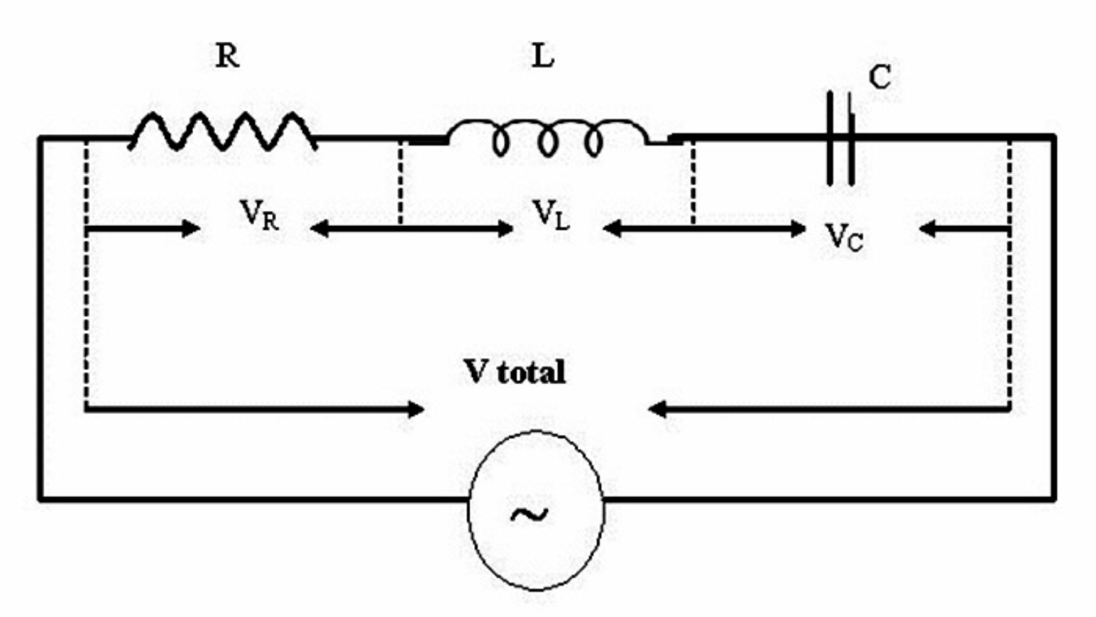 Materi pelajaran rangkaian rlc kulimaya httpkang opspot ccuart Images
