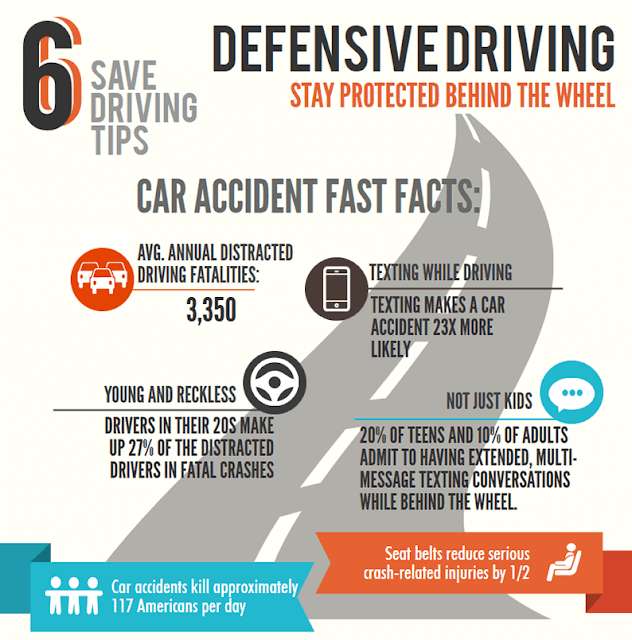 defensive driving, Night Driving: 5 Tips To Drive Safely During The Night