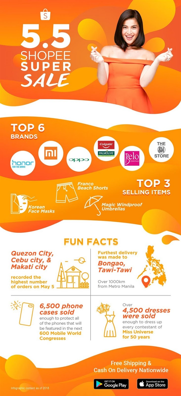 Shopee 5.5 Super Sale Highlights