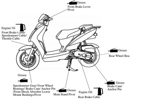 [SCHEMATICS_4JK]  KYMCO AGILITY 50 SERVICE MANUAL | Kymco Engine Diagram |  | Auto Repair Manual - blogger