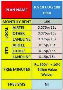 Airtel advertising options