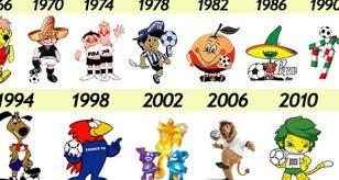 As Copas do Mundo de Futebol organizadas pela FIFA passaram a ter mascotes  em 1966 958e01b541cb5