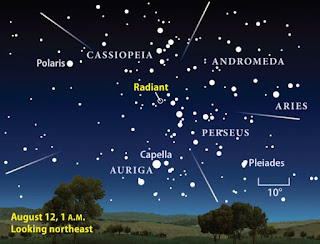 Image of Radiant of Perseid Meteor Shower