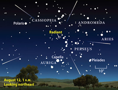 Radiant of Perseid Meteor Shower