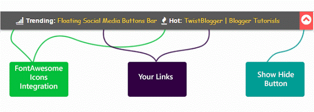 Demo hình ảnh khung thông báo cho Blogspot (Blogger)