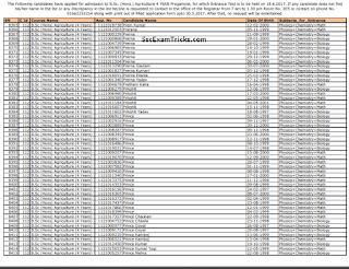 HAU BVSc List of eligible candidates