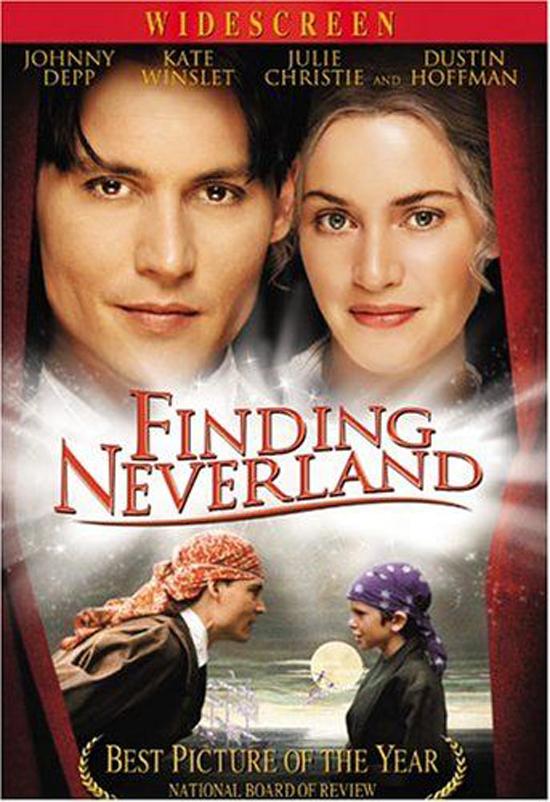 Xem Phim Đi Tìm Miền Đất Hứa 2004