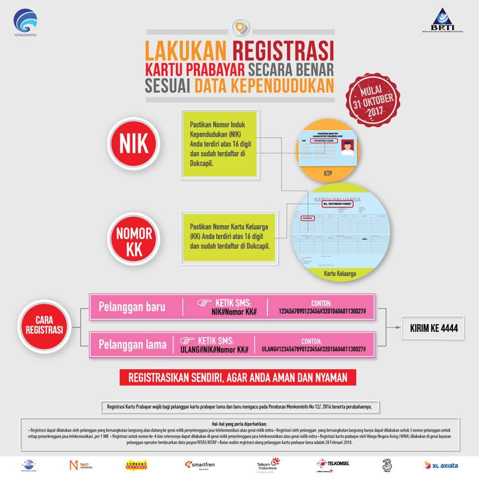 Cara Registrasi Ulang All Operator  Telkomsel,Indosat, Smartfren, XL Axiata  Andronesi4n