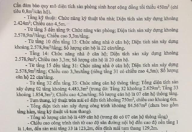 63 Nguyễn Huy Tưởng, P. Thanh Xuân Trung, Quận Thanh Xuân, Hà Nội
