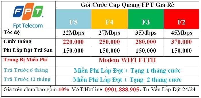 Bảng giá Cước internet Fpt quận 8, HCM