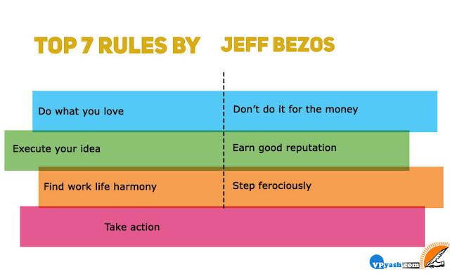 Jeff Bezos rules for success, rules for success, top 7 rules for success