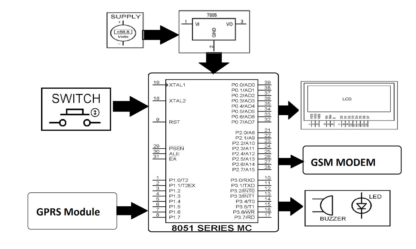 block diagram  [ 1600 x 958 Pixel ]
