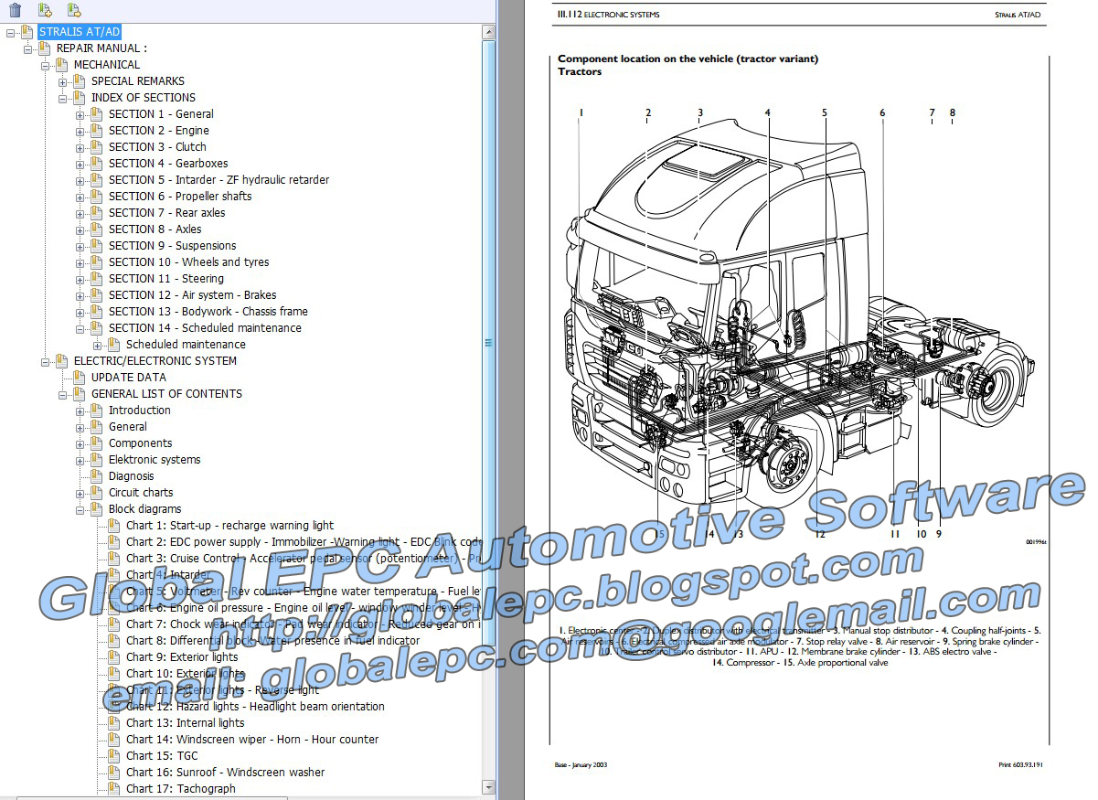 car repair diagrams dodge repair diagrams iveco stralis repair manual & wiring diagrams | automotive ...