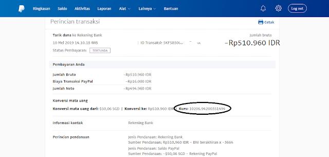 Cara Melakukan Penarikan Uang dari Situs Paypal ke Rekening Bank