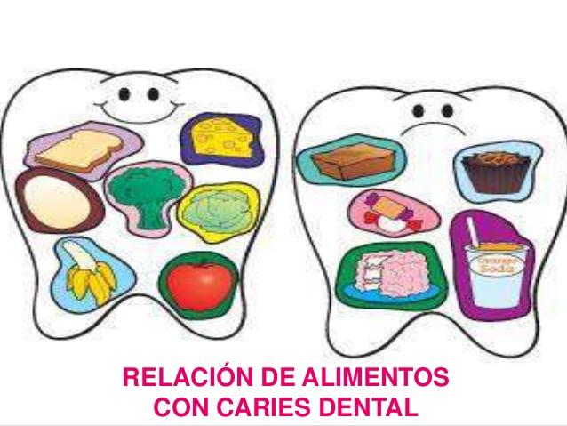 Resultado de imagen de alimentacion y dientes