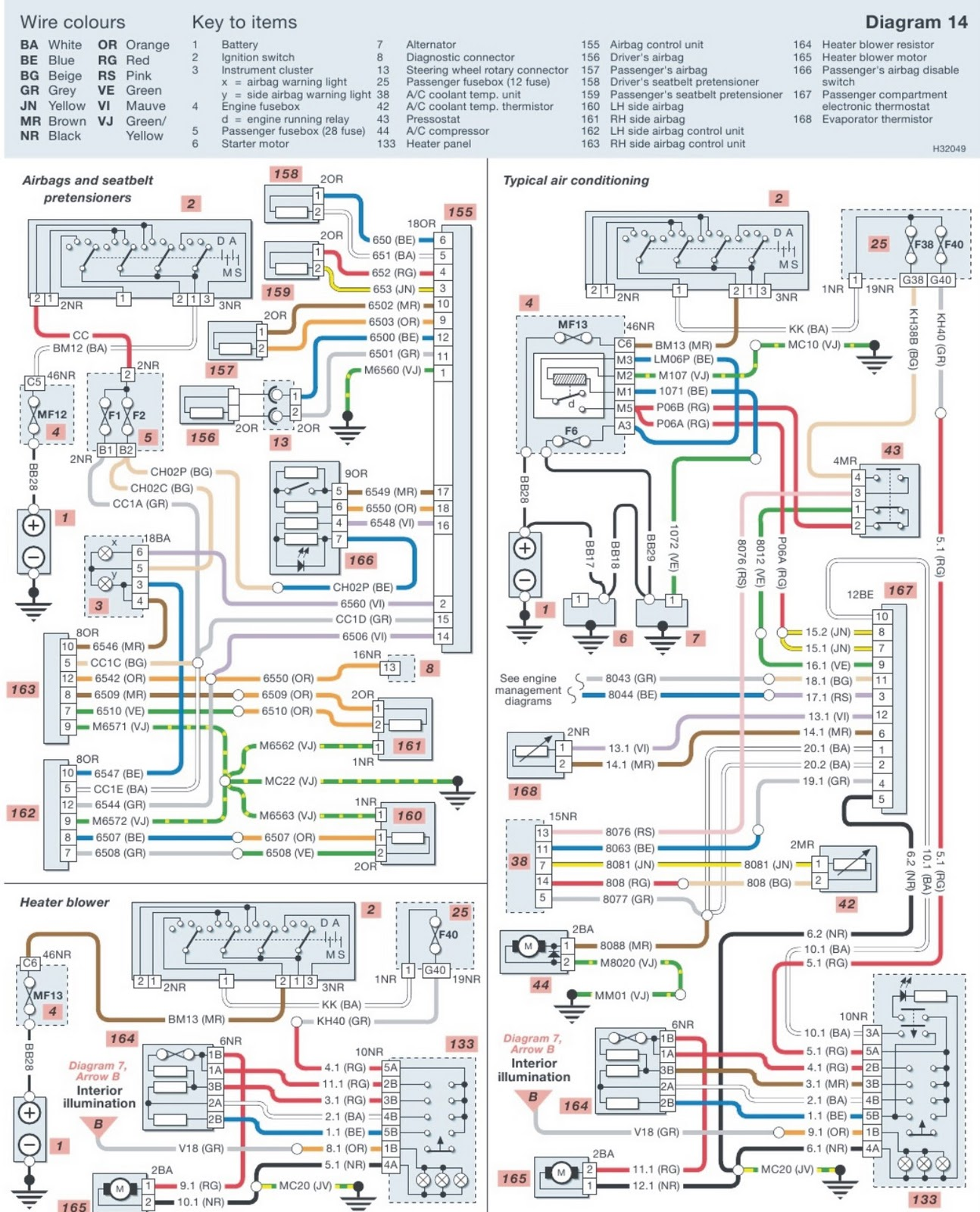 Peugeot 2006 System Wiring Diagrams Airbags, heater blower, air conditioning | Schematic Wiring