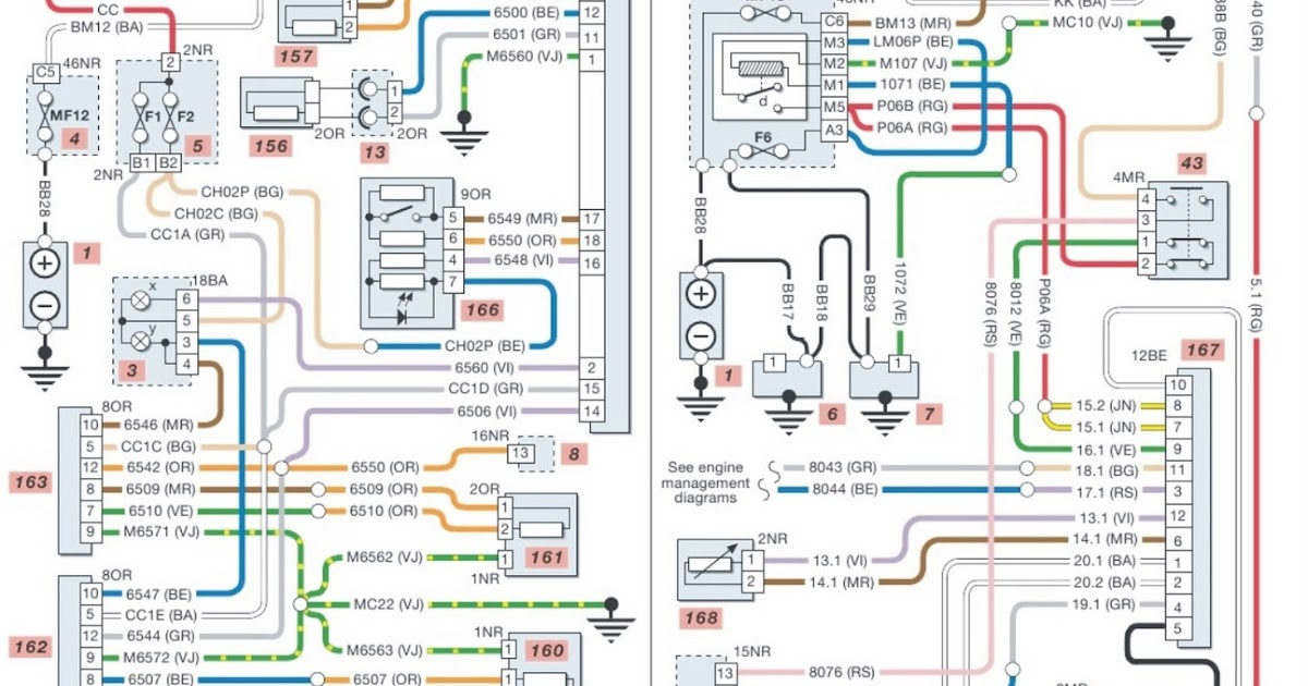 V Manual: Peugeot 2006 System Wiring Diagrams Airbags, heater blower, air conditioning