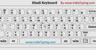 Hindi Keyboard Layout And Hindi Special Character Code