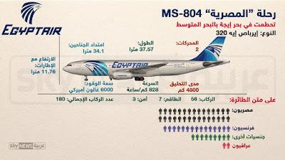 حصري إصلاح مسجل بيانات الطائرة المنكوبة