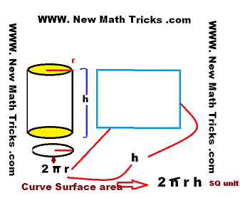 Cylinder-curve-surface-area-shortcut-formula-mensuration-tricks