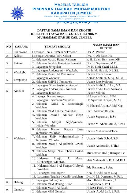 Daftar imam khotib sholat idul fitri 1437H Muhammadiyah Jember