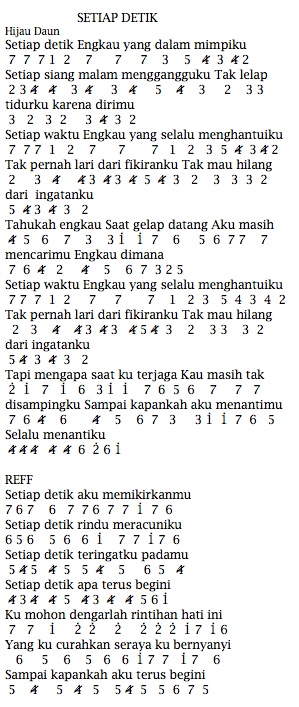 Not Angka Pianika Lagu Hijau Daun Setiap Detik