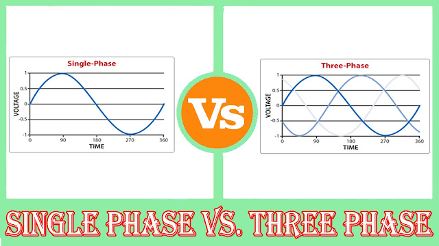 Single Phase vs Three Phase - Difference Between Single ...