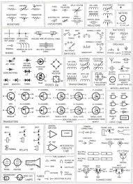Rwandatechnician.com: ELECTRONICS CIRCUIT SYMBOLS