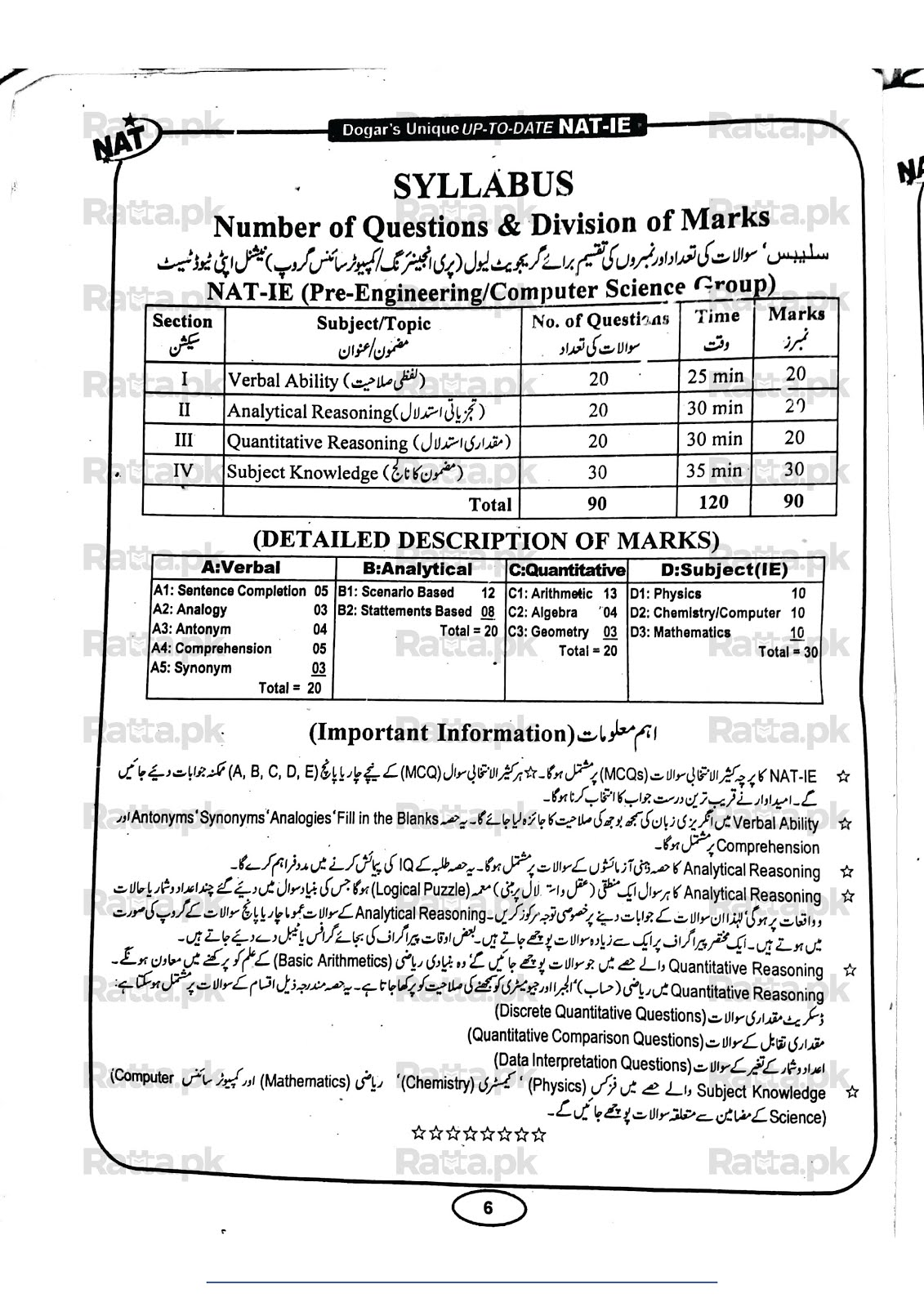 NAT-IE Syllabus 2018, Division of Marks and Important Information