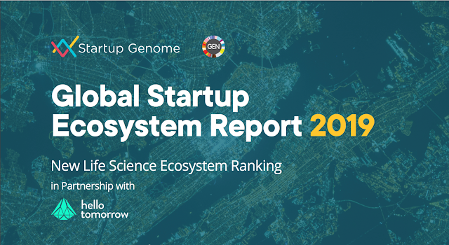 India ranked 17th in the global startup ecosystem from 37- Report