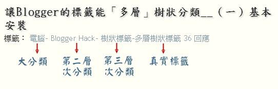 tree-label-Blogger 文章分類﹍樹狀標籤 V2.0 -- 安裝懶人包