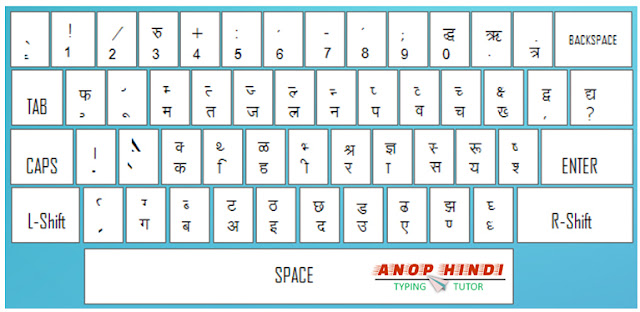 Anop-Hindi-Typing-Tutor-Keyboard-Layout