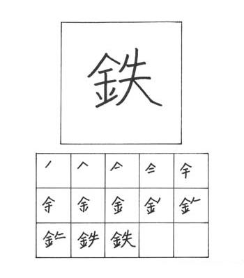 kanji besi