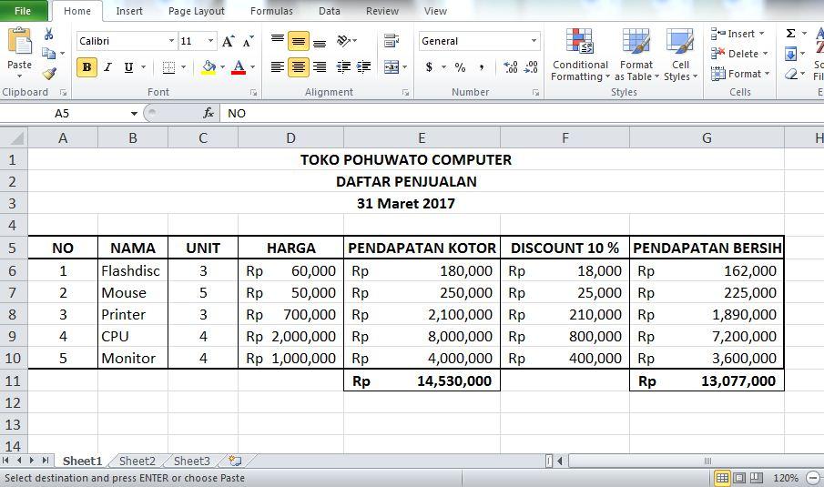 Contoh Laporan Excel Yang Menarik Seputar Laporan