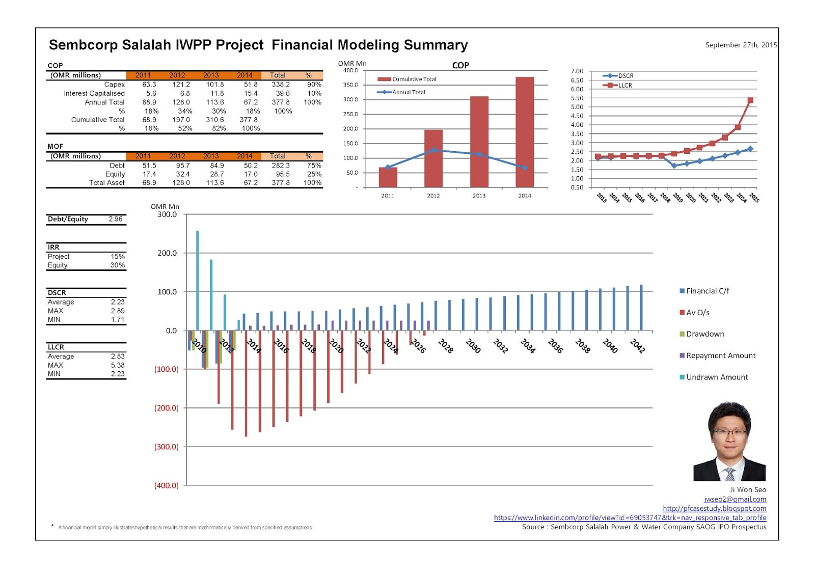 project loan scenario examine pdf