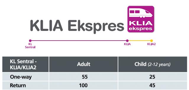 Naik erl transit ke KLIA & KLIA2