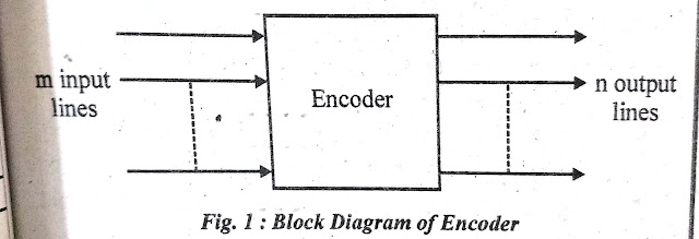 Encoder circuit