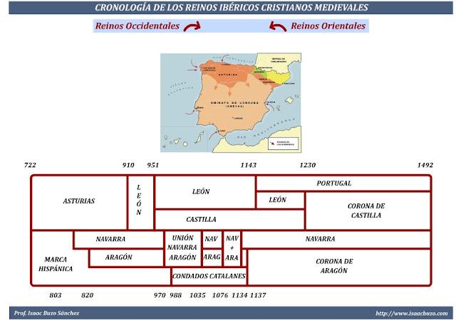 http://contenidos.educarex.es/sama/2010/csociales_geografia_historia/flash/reinoscristianos.swf