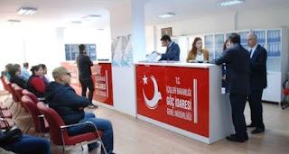 النفوس  في تركيا