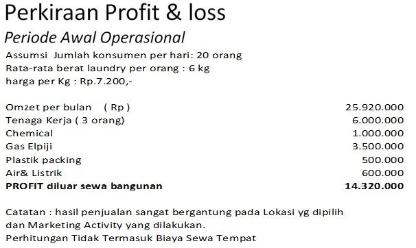 Simulasi%2Bprofit%2BWaralaba Waralaba atau franchise Laundry Koin