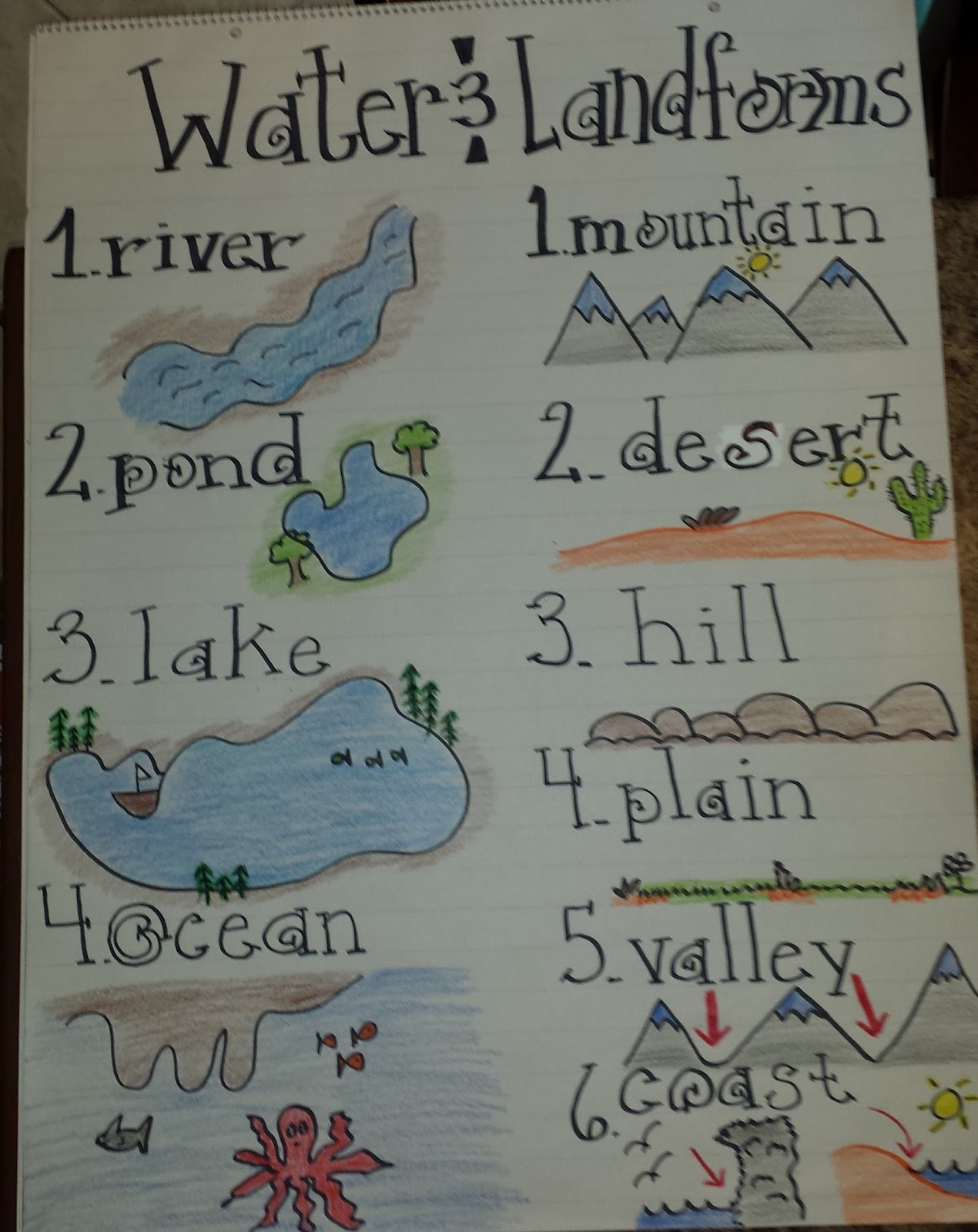 Jones Girls Concoctions More Anchor Charts