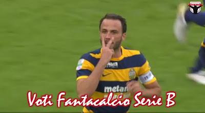 Voti Fantacalcio Serie B