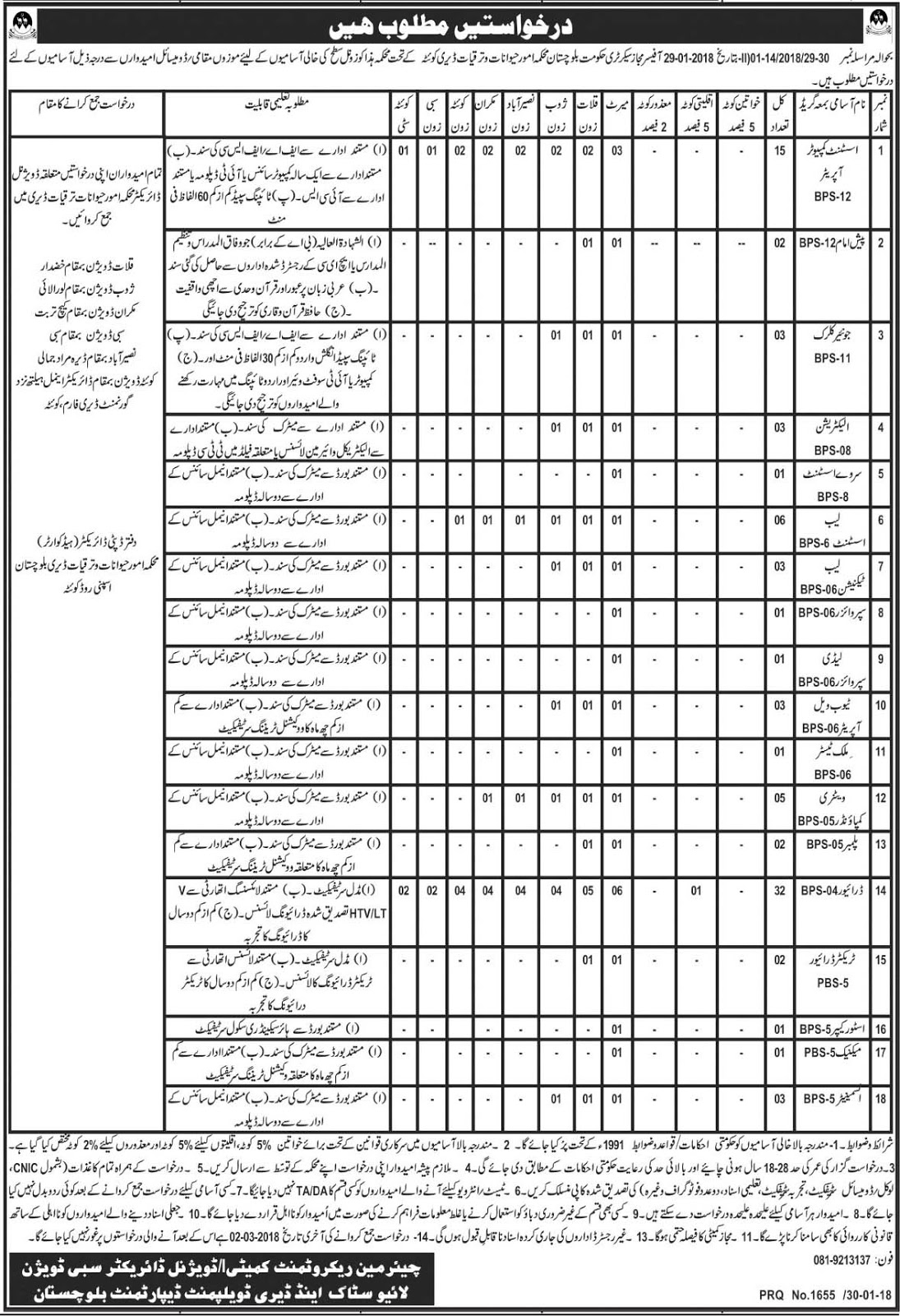 Jobs In Livestock and Dairy Development Department Quetta February 2018