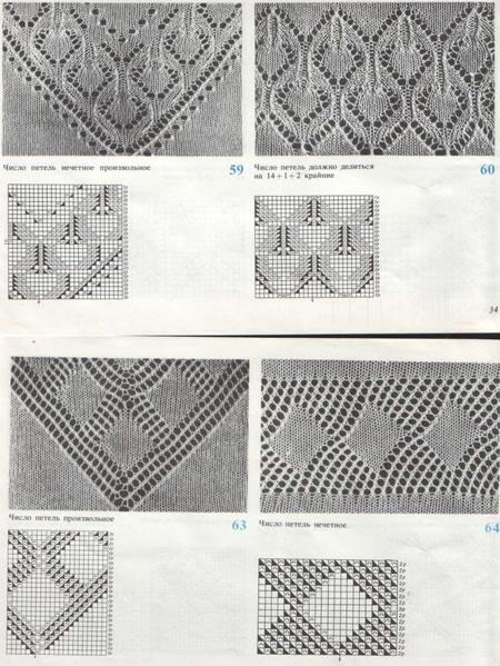 ажурные узоры для машинного вязания