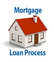 Loan Application, Mortgage Loan Process, Loan Process, Home Loan, Mortgage