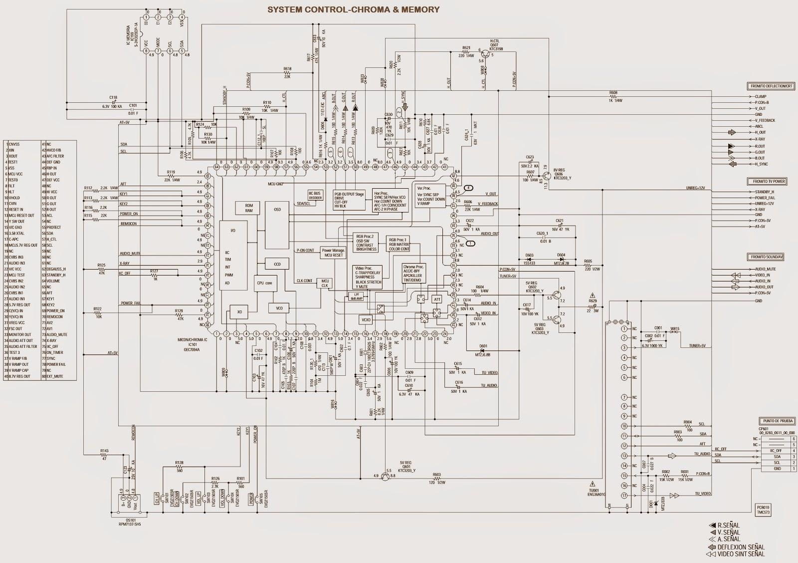 Panasonic Ct Z Circuit Diagram Schematic
